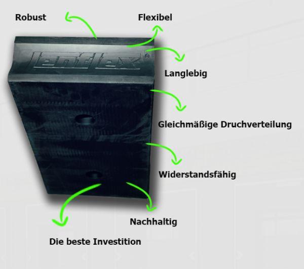 Voordelen_lenflex_mobile_2_de